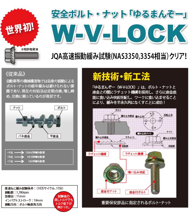 安全ボルト・ナット W-V-LOCK『ゆるまんぞー』